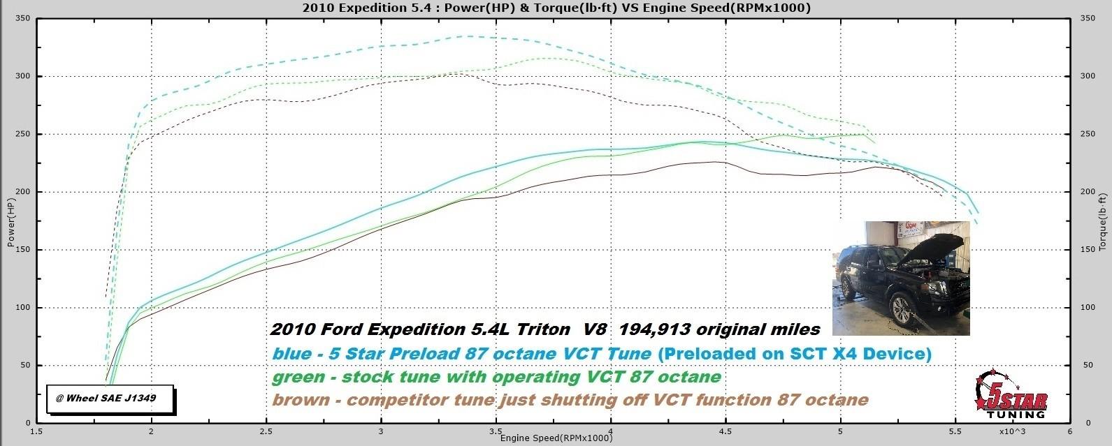 4 6L 5 4L 3V VCT Elimination Kit 7015